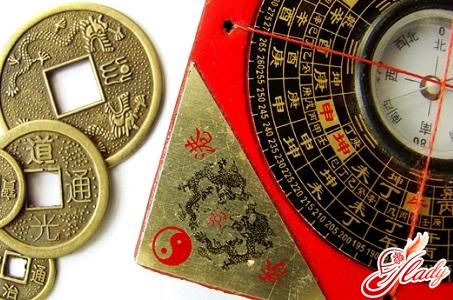 zones of feng shui
