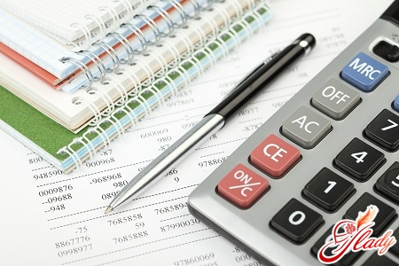 how to make a personal financial plan