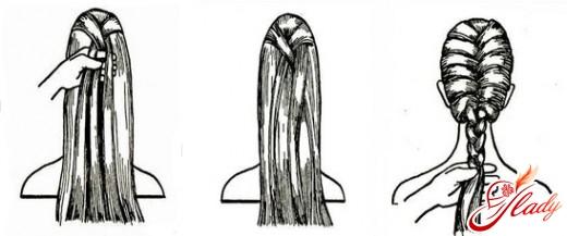 заплітати коси