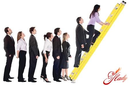 як досягти успіху в бізнесі
