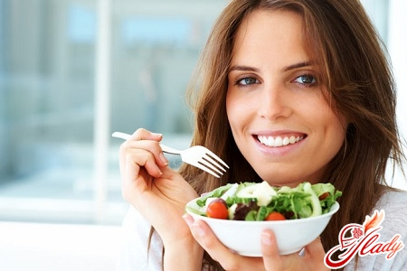 proper nutrition for weight gain