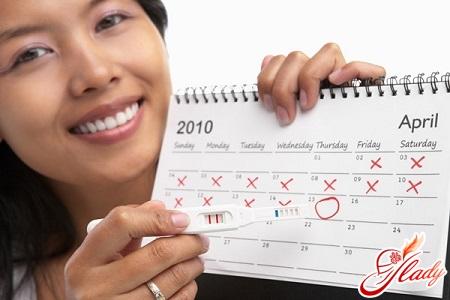 правильний календар овуляції