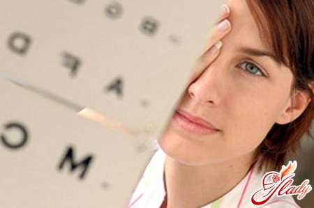 exercises for the prevention of myopia