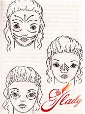 лосьйон для зняття макіяжу