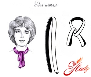 how to beautifully tie a scarf