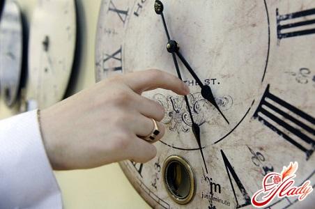 методи планування часу