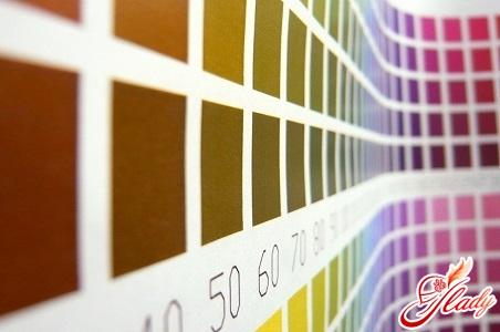 як підібрати кольори в інтер'єрі