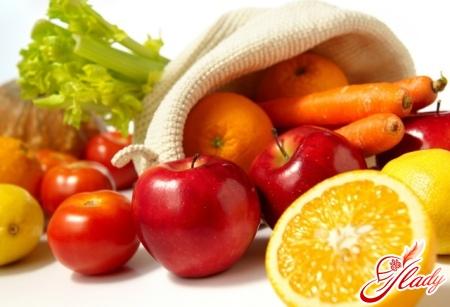 good principles of proper nutrition