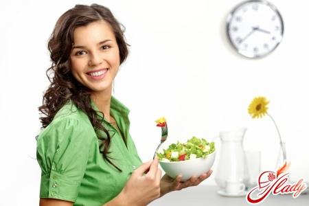 healthy principles of proper nutrition