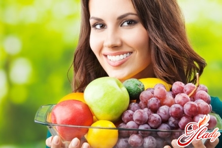 principles of proper nutrition