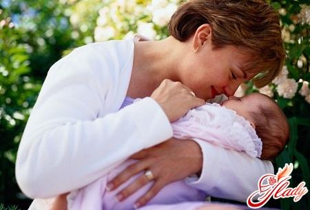 конрацептіви в період лактації