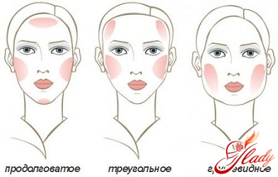how to apply blusher on a triangular face