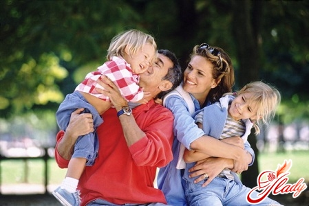 psychology of family and family relations