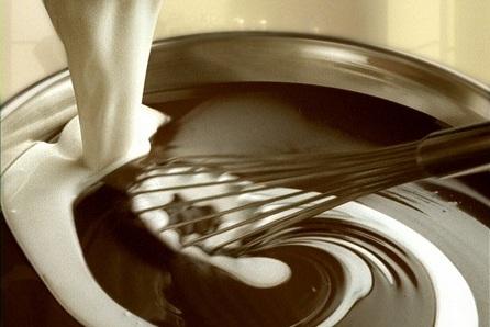 рецепт шоколадна глазур