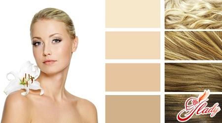 в який колір пофарбувати русяве волосся